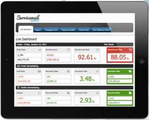 Servicemail Nordic dashboard